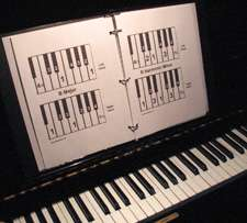 Hastie Studio Piano Scale Cheat Sheet Finger Charts   Learn scales