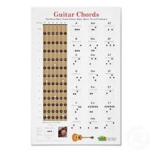 Guitar Chords and Fretboard Poster: Home & Kitchen
